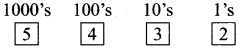 Tamil Nadu 11th Maths Model Question Paper 4 English Medium 21