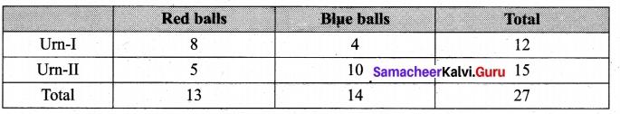 Tamil Nadu 11th Maths Model Question Paper 4 English Medium 29
