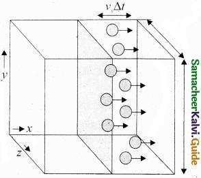 Tamil Nadu 11th Physics Model Question Paper 3 English Medium img 19