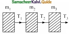 Tamil Nadu 11th Physics Model Question Paper 3 English Medium img 3