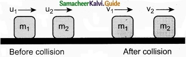 Tamil Nadu 11th Physics Model Question Paper 4 English Medium img 22