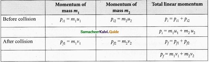 Tamil Nadu 11th Physics Model Question Paper 4 English Medium img 24