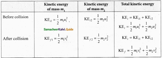 Tamil Nadu 11th Physics Model Question Paper 4 English Medium img 25
