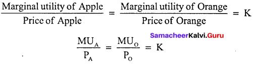 Samacheer Kalvi 11th Economics Solutions Chapter 2 Consumption Analysis 6