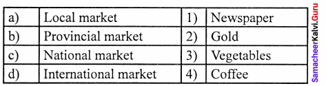 Samacheer Kalvi 11th Economics Solutions Chapter 5 Market Structure and Pricing 8