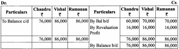 Samacheer Kalvi 12th Accountancy Solutions Chapter 6 Retirement and Death of a Partner 13