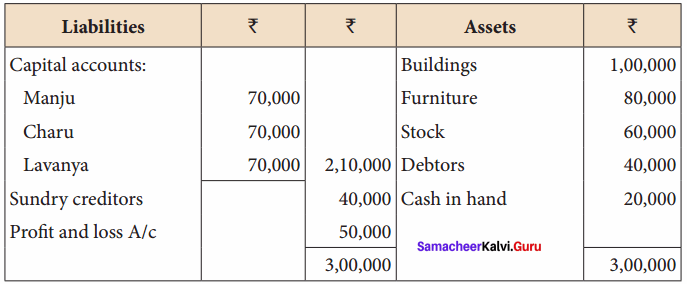 Samacheer Kalvi 12th Accountancy Solutions Chapter 6 Retirement and Death of a Partner 22