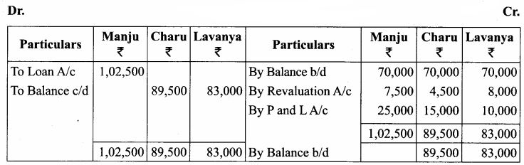 Samacheer Kalvi 12th Accountancy Solutions Chapter 6 Retirement and Death of a Partner 24