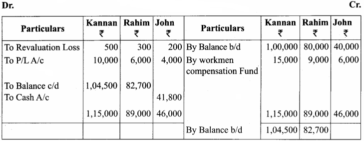 Samacheer Kalvi 12th Accountancy Solutions Chapter 6 Retirement and Death of a Partner 27