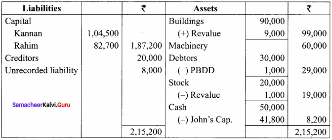 Samacheer Kalvi 12th Accountancy Solutions Chapter 6 Retirement and Death of a Partner 28