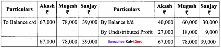 Samacheer Kalvi 12th Accountancy Solutions Chapter 6 Retirement and Death of a Partner 7