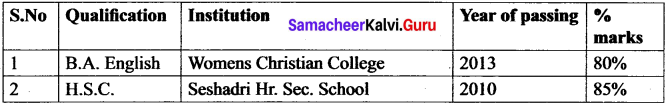 Samacheer Kalvi 12th English Letter Writing img-7