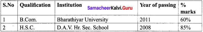 Samacheer Kalvi 12th English Letter Writing img-8