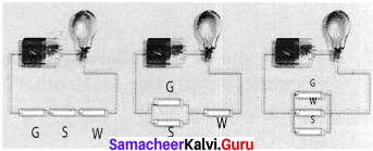 Samacheer Kalvi 7th Science Solutions Term 2 Chapter 2 Electricity image - 10
