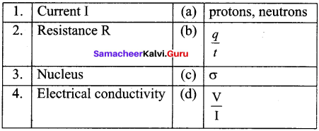 Samacheer Kalvi 7th Science Solutions Term 2 Chapter 2 Electricity image - 14