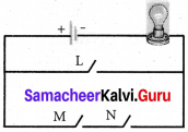 Samacheer Kalvi 7th Science Solutions Term 2 Chapter 2 Electricity image - 3