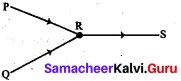 Samacheer Kalvi 7th Science Solutions Term 2 Chapter 2 Electricity image - 6