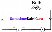Samacheer Kalvi 7th Science Solutions Term 2 Chapter 2 Electricity image - 8