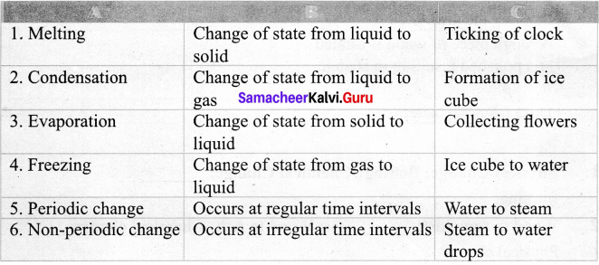 Samacheer Kalvi 7th Science Solutions Term 2 Chapter 3 Changes Around Us image -1