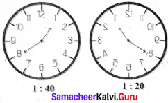 Samacheer Kalvi 7th Science Solutions Term 3 Chapter 1 Light image - 10