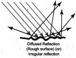 Samacheer Kalvi 7th Science Solutions Term 3 Chapter 1 Light image - 14
