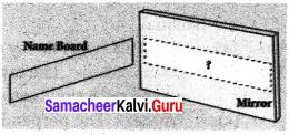 Samacheer Kalvi 7th Science Solutions Term 3 Chapter 1 Light image - 16