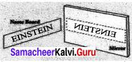 Samacheer Kalvi 7th Science Solutions Term 3 Chapter 1 Light image - 18