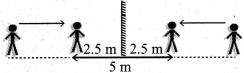 Samacheer Kalvi 7th Science Solutions Term 3 Chapter 1 Light image - 23