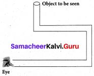Samacheer Kalvi 7th Science Solutions Term 3 Chapter 1 Light image - 24