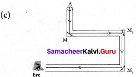 Samacheer Kalvi 7th Science Solutions Term 3 Chapter 1 Light image - 25