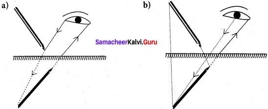 Samacheer Kalvi 7th Science Solutions Term 3 Chapter 1 Light image - 3