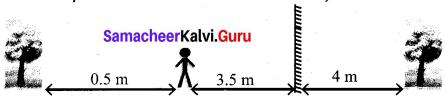 Samacheer Kalvi 7th Science Solutions Term 3 Chapter 1 Light image - 4