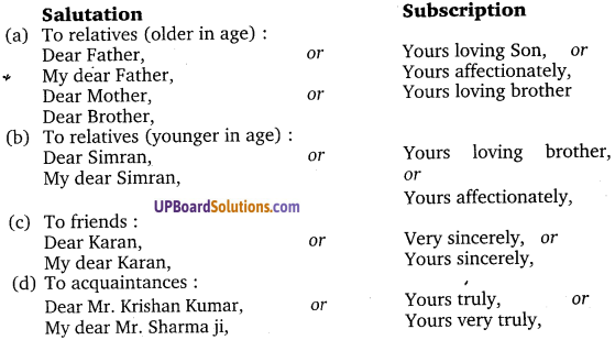 UP Board Solutions for Class 10 English Grammar Mode of Creative Writing img 1