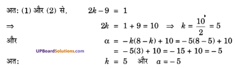 UP Board Solutions for Class 10 Maths Chapter 2 Polynomials img 33