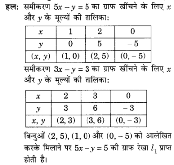UP Board Solutions for Class 10 Maths Chapter 3 Pairs of Linear Equations in Two Variables img 105
