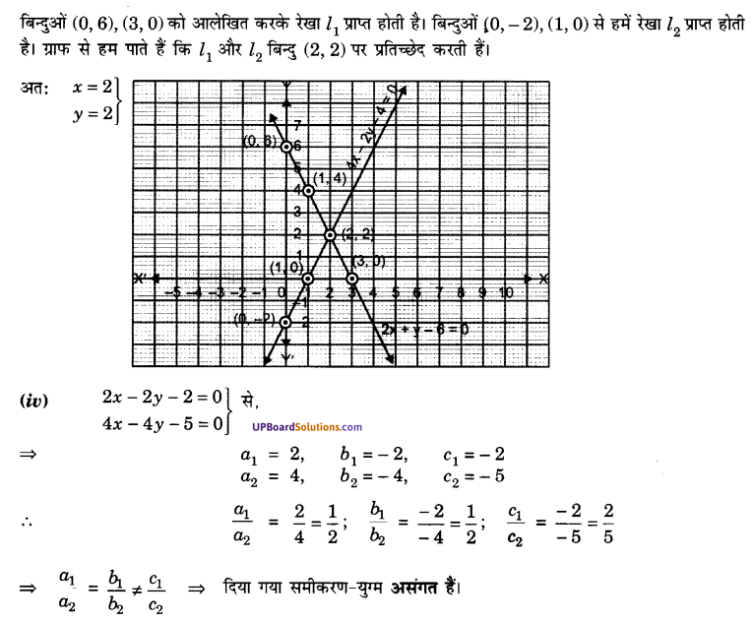 UP Board Solutions for Class 10 Maths Chapter 3 Pairs of Linear Equations in Two Variables img 19