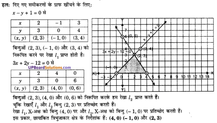 UP Board Solutions for Class 10 Maths Chapter 3 Pairs of Linear Equations in Two Variables img 23