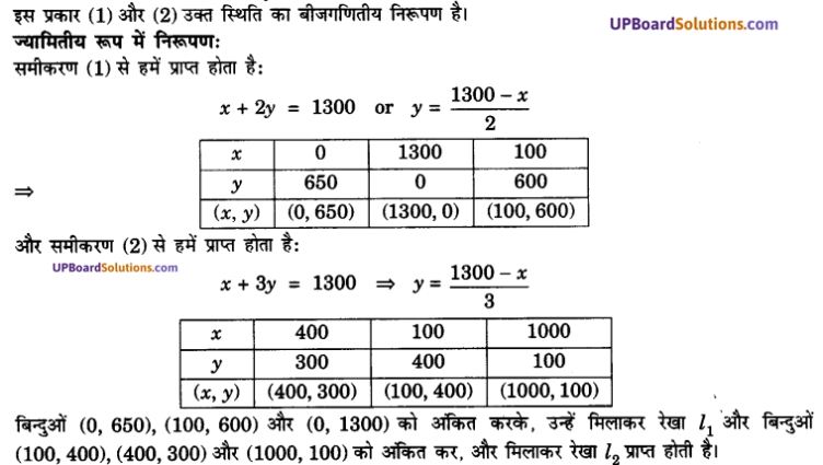 UP Board Solutions for Class 10 Maths Chapter 3 Pairs of Linear Equations in Two Variables img 3