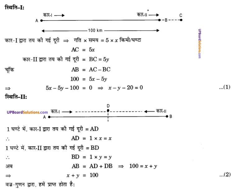 UP Board Solutions for Class 10 Maths Chapter 3 Pairs of Linear Equations in Two Variables img 68